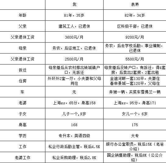 上海民间艺术表演_上海民间调查_上海民间孤儿院