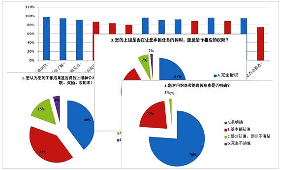 上海市调查公司_空中客车公司 调查_证监会调查31公司