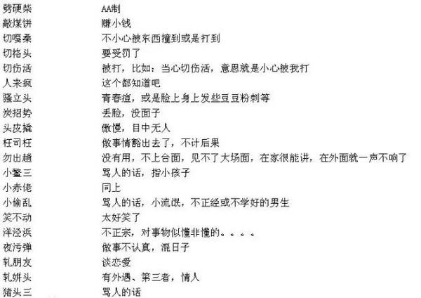 东城区6号地调查_常州毒地调查_上海本地调查