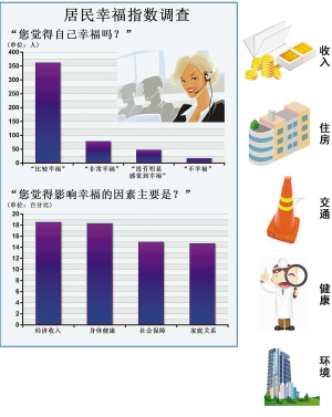 上海本地调查_上海11个重点拆违地地_征途2s洛神本元和地元