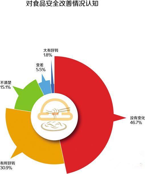 上海收入调查_上海调查_上海 调查令
