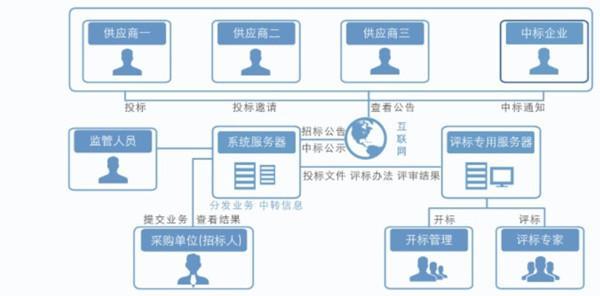 爱特梅尔公司上海 电话_上海侦查公司电话_上海经济侦查大队