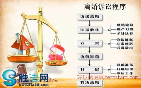 温州婚外情取证公司_离婚取证_上海离婚取证公司