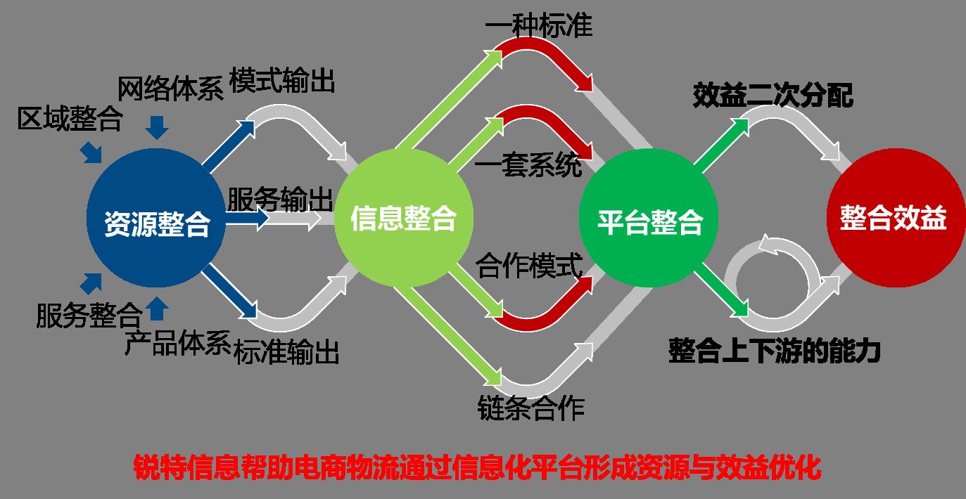 上海靠谱调查公司_上海巿靠谱的追债公司_上海哪些影视公司靠谱