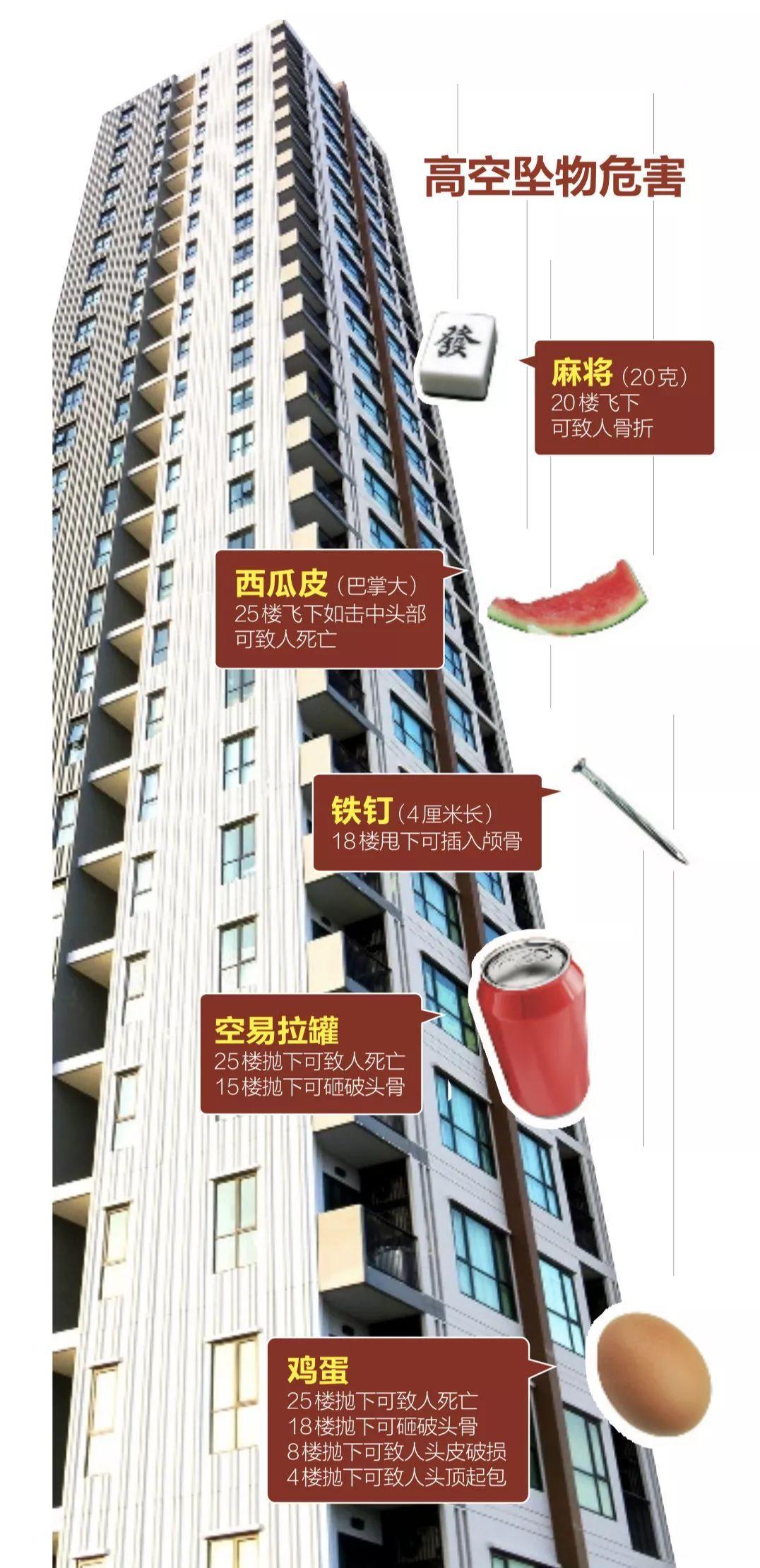 上海经济侦查大队_上海家庭私人司机_上海私人侦查
